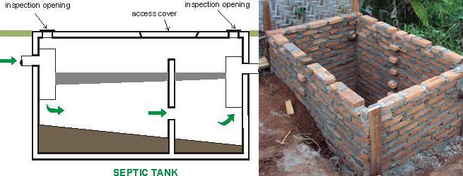 Biaya-Membuat-Septic-Tank